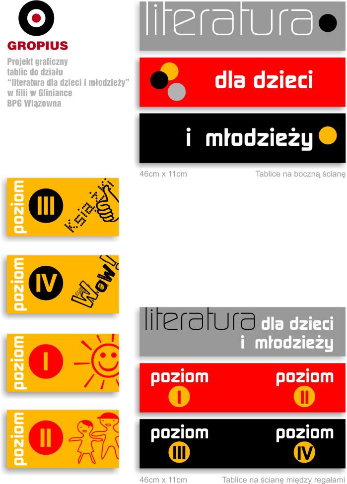 Projekt tablic do biblioteki