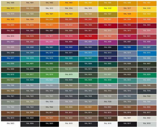 Wybór dowolnego koloru wrzutni